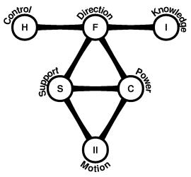mysterious diagram